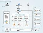 福建福州企业应用管理软件OA协同办公系统定制开发