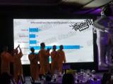 大型晚会专业编舞-年会舞蹈创意策划-大气年会节目