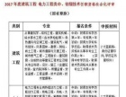安徽中级职称(公有制,全国通用) 建筑工程师,电力工程师
