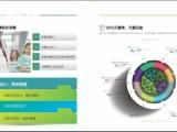 广州新方向广告有限公司 广州VI视觉形象设计 广州平面设计