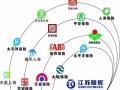 江苏隆辉汽车一站式服务加盟 家纺床品