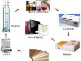 家具家居企业板材质量控制:甲醛释放量检测