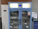 内嵌式高温恒温箱