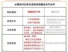 零风险湖南省著名商标、中国驰名商标申报服务