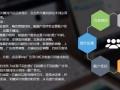 2017天津百度360搜狗神马3天提升效果找广州千度