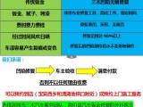 深圳南山区三木汽车凹凸复原家专业