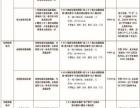 2016年江西抚州事业单位面试公告查询时间金樟