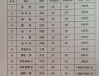 吕氏草根筷疗:吕氏千年传承