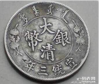 古币(光绪,大清,袁大头)的市场价值