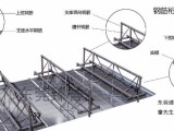 专业钢筋桁架楼承板厂家供应湖南长沙及其周边地区钢筋桁架楼承板