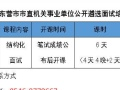 启政2017年东营市直机关公开遴选面试培训课程