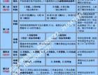 武汉大学自考本科最后一年注册
