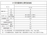 高強無收縮灌漿料 SY-40