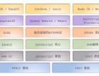 WEB前端培训学习路线图讲解
