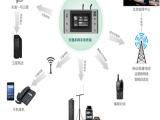应急通信产品,天通多网全功能终端多网融合新报价相关推荐