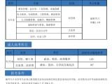 浙江省成人学历提升,学信网可查,杭州纳贤期待您来免费咨询