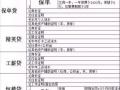 信用贷款,恒昌三农