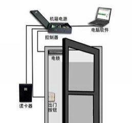 全漳州安防监控 网络布线 门禁考勤 电话交换机