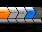 桂林ISO认证,柳州ISO认证,北海ISO认证