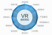 青岛哪家虚拟现实供应商好_青岛APP应用开发费用