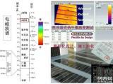 濮陽電地暖 電熱膜地暖 美國凱樂瑞克