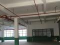 钱江经济开发区 仓库 18000平米