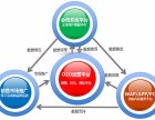 玉树直销软件开发,直销会员管理系统开发,首选恒汇科技