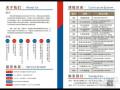 柳州专业办公自动化 平面设计室内设计CAD培训!