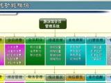 供应游泳馆管理系统