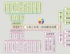 郑州七色汇印刷连锁超市全国招商,直营店