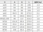 NISSIN日本日新总代理 S-100 工具长度测定器 原装现货