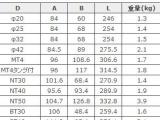 NISSIN日本日新总代理 S-1016 定心量规 原装现货