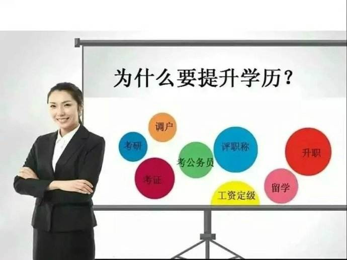 厦门网教报名自考大专本科学历提升stds.com.cn