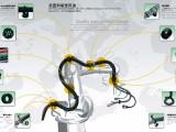 德国REIKU软管reiku机器人软管