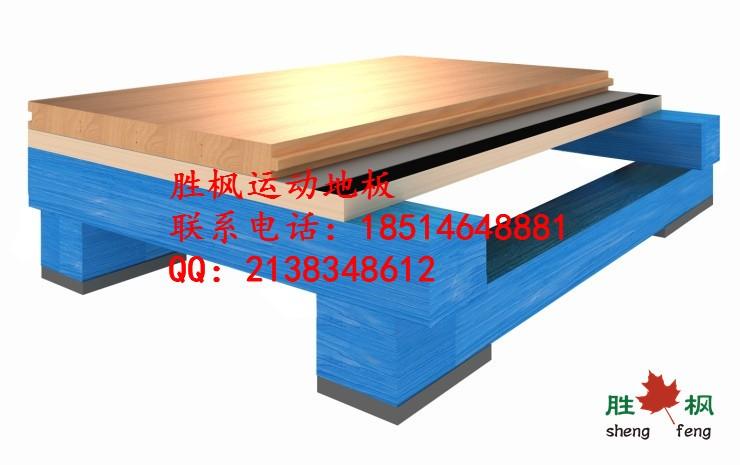 安阳健身馆枫木地板,篮球场实木地板销售,请致电胜枫