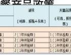 广州电信宽带老用户升级,送不限流量手机卡