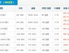 租用便宜快速的韩国服务器,就到宝博科技快速免备案成就事业巅峰