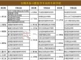 北京中专生护理专业可以上口腔医学大专吗