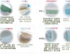 芯事卫生巾全国加盟代理招商厂家直供