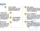 天津微信会员管理软件 微信会员卡 推荐天津精吉金卡公司
