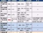重庆小面技术培训,重庆小面怎么加盟,重庆小面怎么学