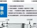 小区自动售水机通用原装进口反渗透膜滤芯,质量稳定,超实惠