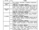 深圳大学成人高考招生较后3天 福永哪里有报成考 入学考试简单