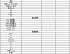 庆阳市手机精修之家/庆阳人掌上通讯专家
