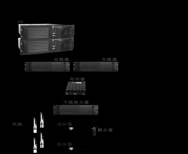 地下室对讲机信号不好,对讲机信号覆盖增强