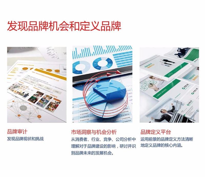 潍坊品牌策划-潍坊前景广告公司
