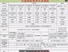 新湖国际期货(香港)有限公司火热招商中