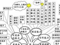 石景山成人英语口碑最好的培训班 一对一外教授课