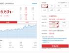 股票在线配资软件