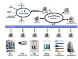 青岛优质广播会议系统|德州视频会议系统制造商